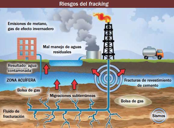 Resultado de imagen de ¿Riesgo de un nuevo Chernobyl?  El gas argelino podría ser la alternativa a la ruso dependencia energética europea.