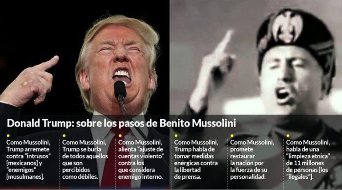 barometro-trump-el-fascismo-sigue-siendo-el-fascismo-imagen-compressor