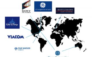 corporacion-medios-globales.png